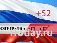 За сутки в России зарегистрировано 52 новых случая COVID-19