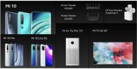 Xiaomi представила восемь новых продуктов для европейского рынка