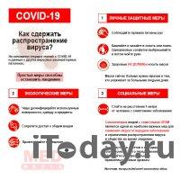 Как минимизировать распространение COVID-19? Инфографика
