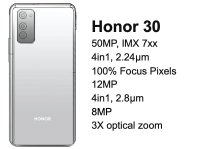 Смартфон Honor 30 будет оснащен чипсетом Kirin 985 и 50 Мп камерой от Sony