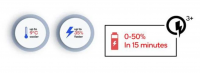 Qualcomm анонсировал зарядку Quick Charge 3+