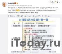 TSMC готовится начать производство флагманского 5 нм чипсета Huawei Kirin 1000