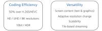 Новый видеокодек H.266/VVC вдвое эффективнее актуального H.265/HEVC