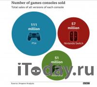 Microsoft показала геймерам игровой процесс Halo Infinite