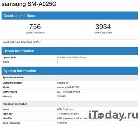 Раскрыты ключевые характеристики бюджетного смартфона Samsung Galaxy A02s