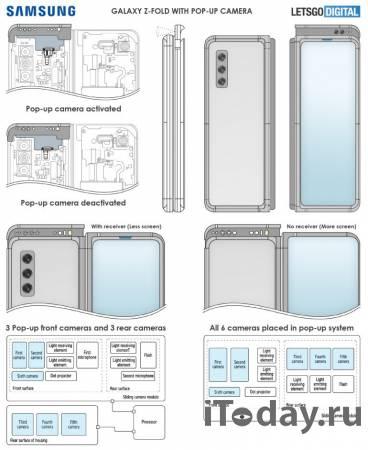 Samsung запатентовала складной смартфон с выдвижной камерой