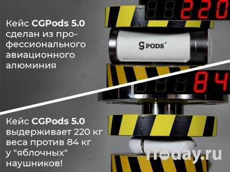 Названы самые популярные бюджетные TWS-наушники в РФ – и они созданы в Тюмени