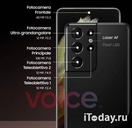 Информация о камерах смартфонов серии Samsung Galaxy S21 5G появилась в сети