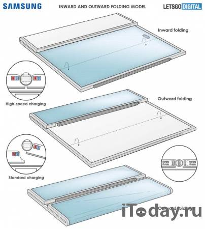 Samsung запатентовала еще один двойной складной смартфон из серии Galaxy Z Fold